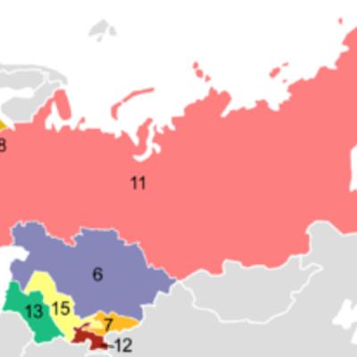 Desintegración de la URSS timeline