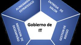¿Quién utiliza COBIT?COBIT es empleado en todo el mundo por quienes tienen como responsabilidad primaria los procesos de negocio y la tecnología, aquellos de quien depende la tecnología y la información confiable, timeline