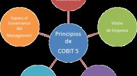 ¿Qué es Cobit y para que sirve? COBIT fue creado para ayudar a las organizaciones a obtener el valor óptimo de TI manteniendo un balance entre la realización de beneficios, la utilización de recursos y los niveles de riesgo asumidos. timeline