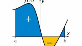 Historia del calculo integral y diferencial timeline