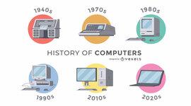 Historia de los computadores y su Generación timeline
