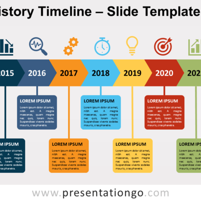 History 7 timeline
