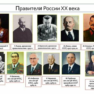 Правители России XX века timeline