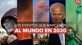 Eventos importantes del 2020 timeline