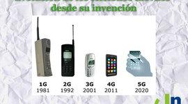 evolución de los teléfonos desde los años 80 timeline