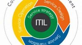 HISTORIA DE ITIL timeline