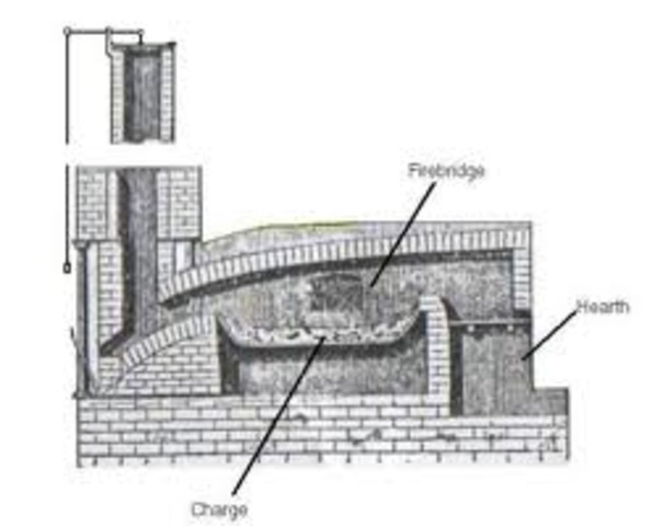 Henry Cort's puddling process, rolling mill