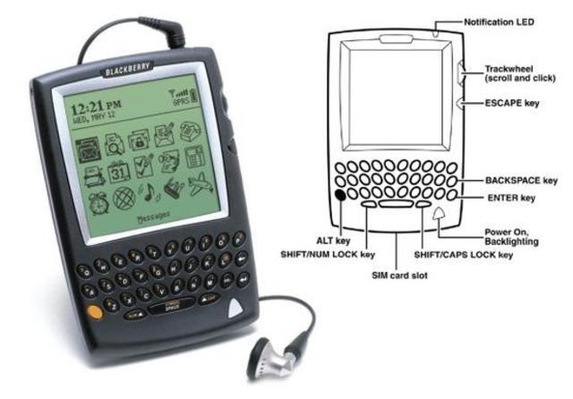 Nace BlackBerry