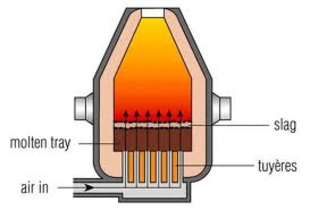 Bessemer Process Patented
