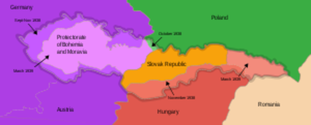 germany invades czecksolvakia