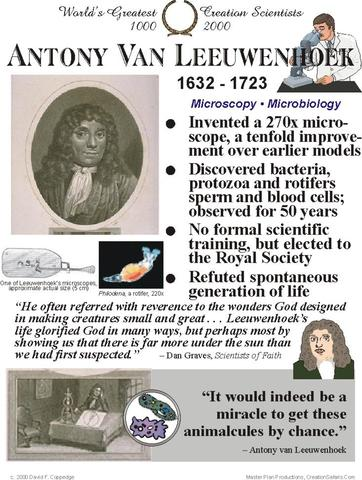 Anton van Leeuwenhoek 'The Father of Microbiology