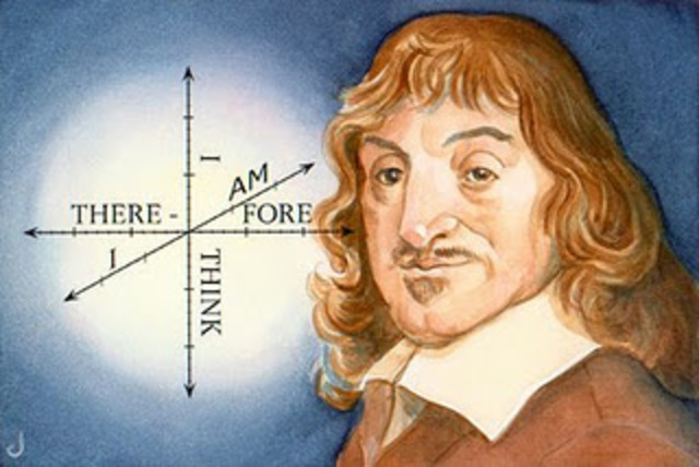 Rene Descartes investigates deductive reasoning