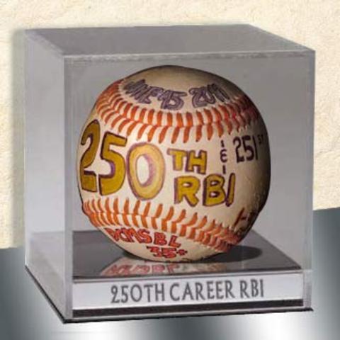 250th (& 251ST) Career RBI