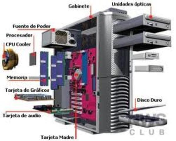El PC Clónico
