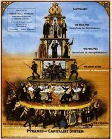 2ª Revolución/Gran Capitalismo