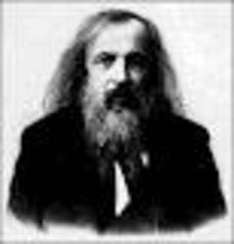 Dimitri Mendeleev and the Periodic Table