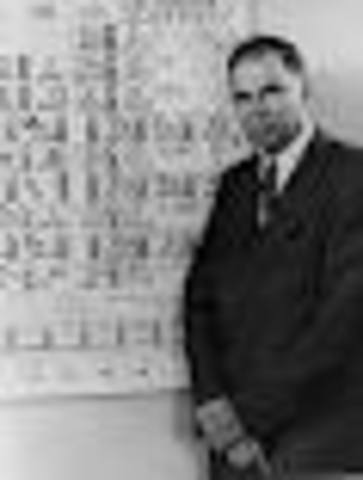 Glenn Seaborg and the Lanthanide and Actinide Series