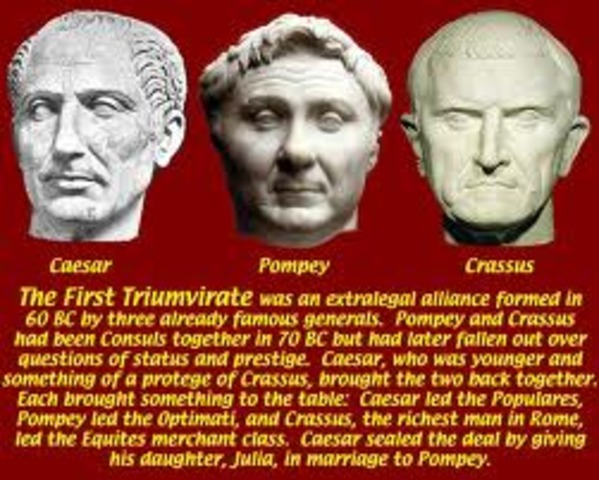 First Triumvirate formed by Pompey 53 BCE