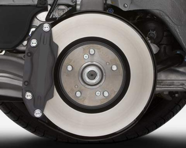 Antilock braking system (ABS) available on American cars