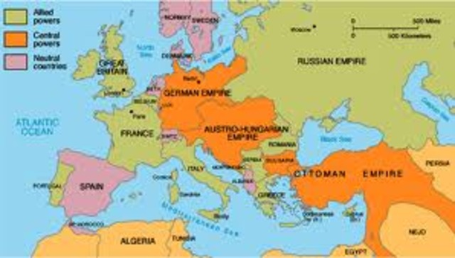 Allies vs Central Powers