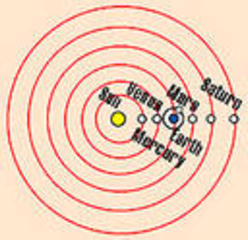 The Introduction fo the Heliocentric Theory