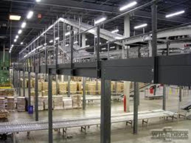 Manufacturing facilities.
