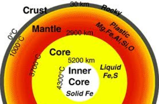 Suggestion of the existance of the Earth's Core