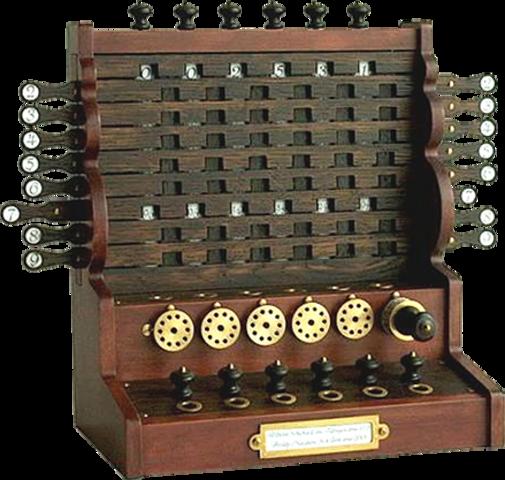 Суммирующая машина Шиккарда. Устройство обработки числовой информации.