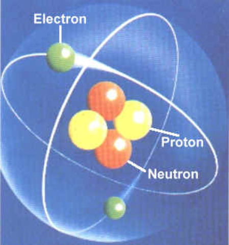 Neutrons Discovered