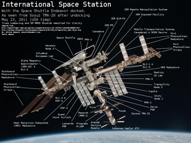Launch of International Space Station