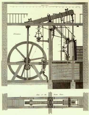 Uitvinding stoommachine door James Watt