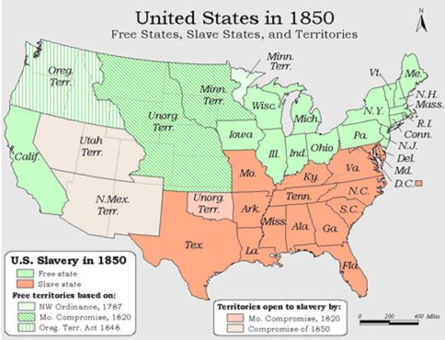 Comprimise of 1850
