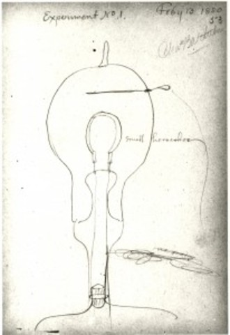 Light Bulb Invention