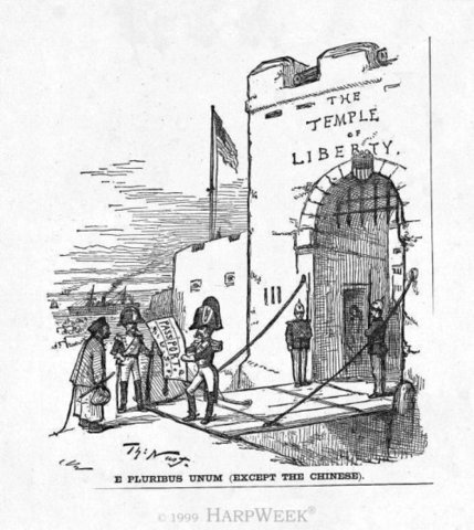 Immigration Act of 1903