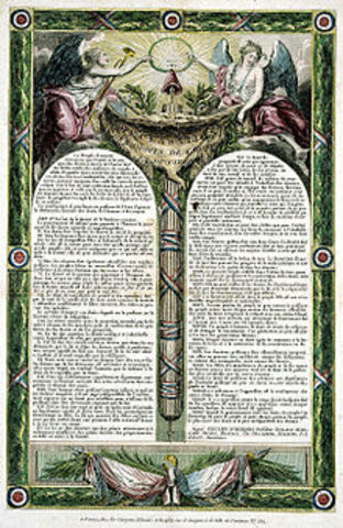 Creation of The Declaration of the Rights of Man