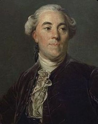 Jacques Necker is Dismissed by Louis XVI