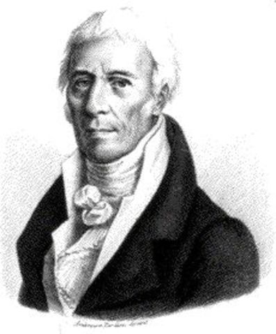 Lamarck States 1st Theory
