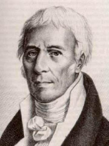 Lamarck Publishes 2nd Theory