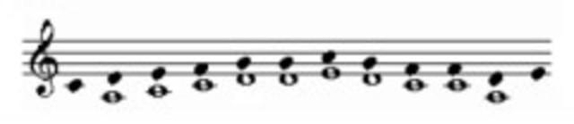Primers inicis polifonia