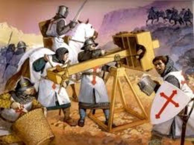 Access to Jerusalem