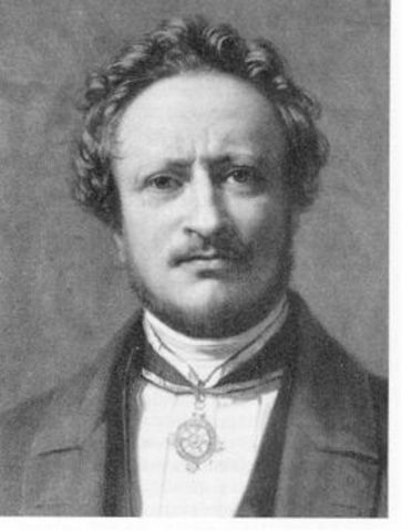 Johannes Müller's Perception Theory