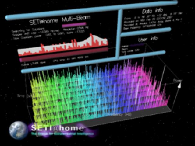 SETI has Begun