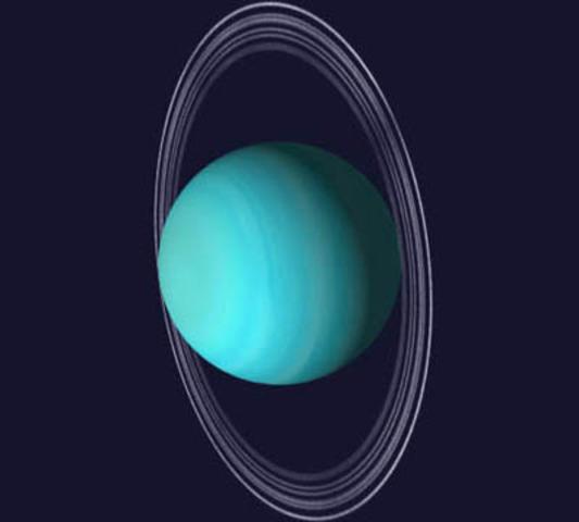 Uranus Discovered