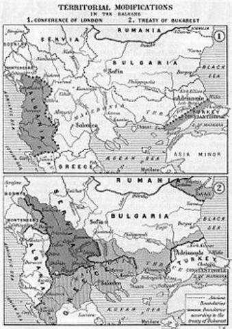 Creacion de la liga balcánica