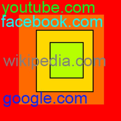 Domain name server introduceres