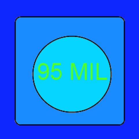 95 mil hjemmesider