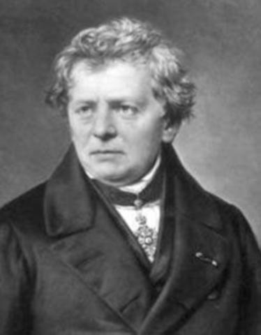 Ημερομηνία γέννησης του Georg Simon Ohm