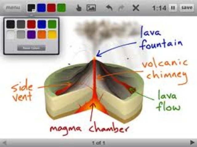 Students make instructional videos on ipad 2