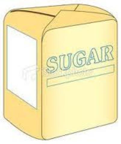 Sugar/Revenus Act of 1764