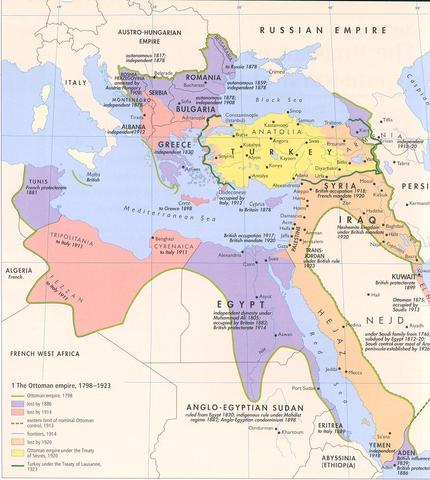 War with Ottoman Empire